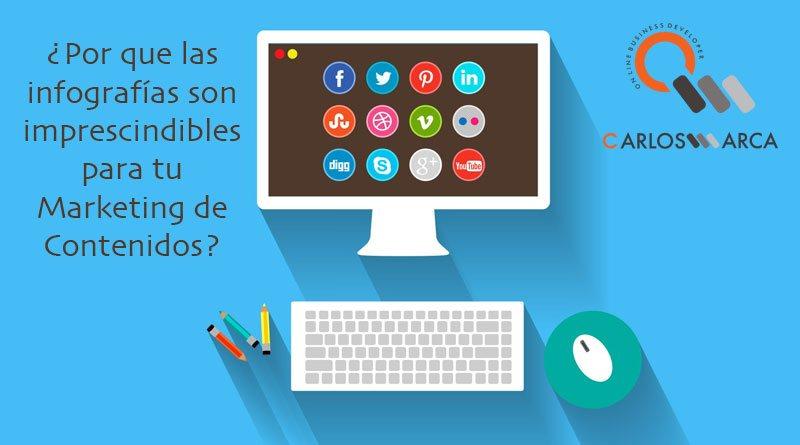 la importancia de las inforgrafias carlosmarca especialista wordpress barcelona